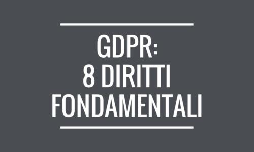 GDPR: i tuoi diritti in un'infografica