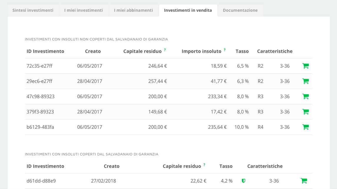Vendita investimenti con insoluti - funzionalità investimenti Soisy