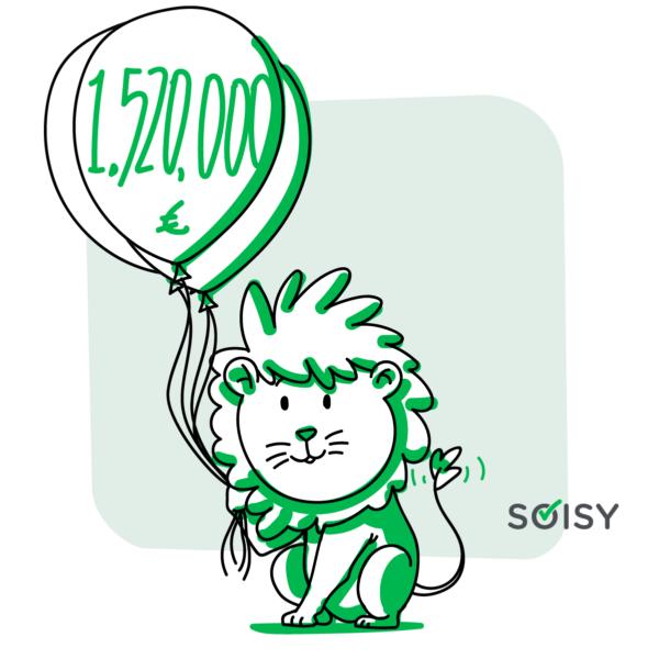 record crowdfunding Soisy: nuove opportunità per entrare nell'equity