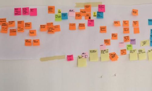 event storming, bounded context