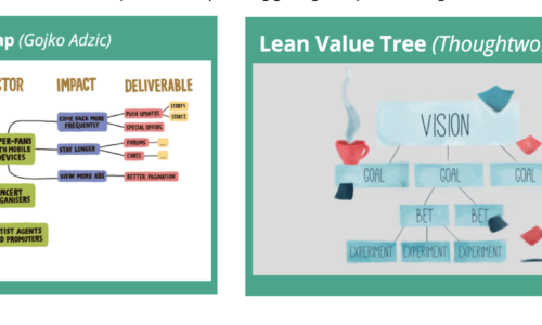 Impact Map e Lean Value Tree