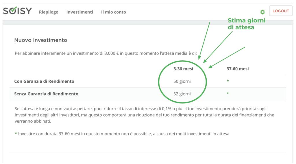 Coda investimenti: qui ti diamo una stima dei giorni di attesa